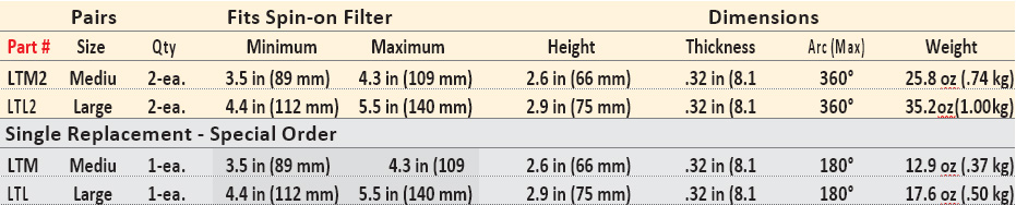 FilterMag LT Size Chart